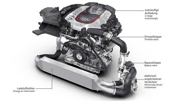 Potrójnie doładowany silnik prototypowego RS 5 TDI - 3.0 V6 o mocy 385 KM. Od góry: tradycyjne biturbo, przepustnica, zawór bypass, elektryczny kompresor; po lewej: chłodnica powietrza doładowującego. /Audi