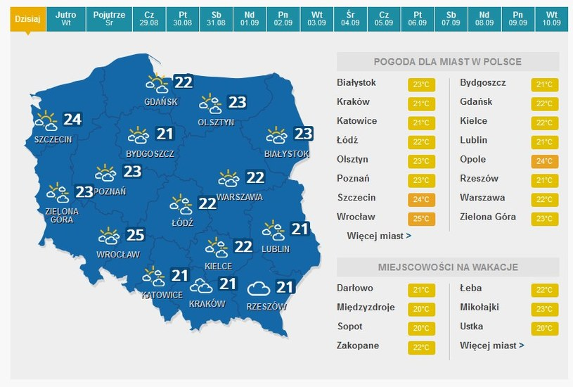 Prognoza pogody na ostatni tydzień wakacji