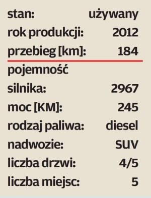 przebieg /Motor