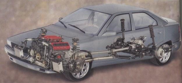 Przednie koła osadzono na kolumnach McPherson. Tylne na dość skomplikowanych wahaczach trójkątnych wykonanych z rur, w zasadzie przejętych z wozów wyścigowych. Chłodnice powietrza tłoczonego do cylindrów umieszczono w narożnikach komory silnikowej. /Motor