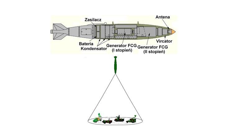 Przekrój bomby GBU-31/Mk 84 z głowicą E na bazie vircatora. /materiały prasowe