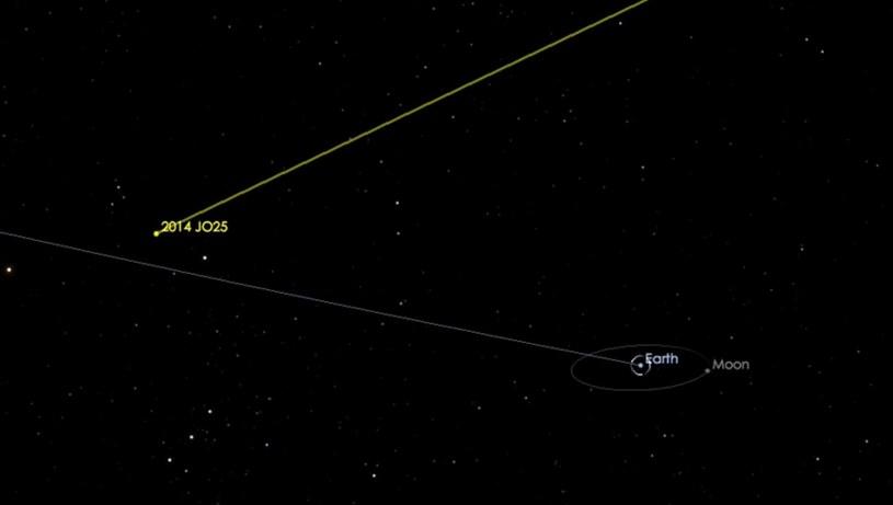 Przelot 2014 JO25 /NASA