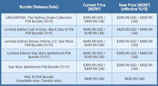 PS4 /materiały źródłowe
