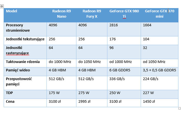 Radeon /materiały prasowe