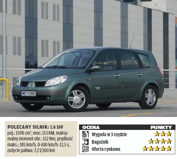 Renault Grand Scenic /Renault