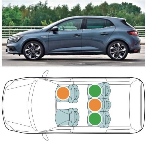 Renault Megane /Motor