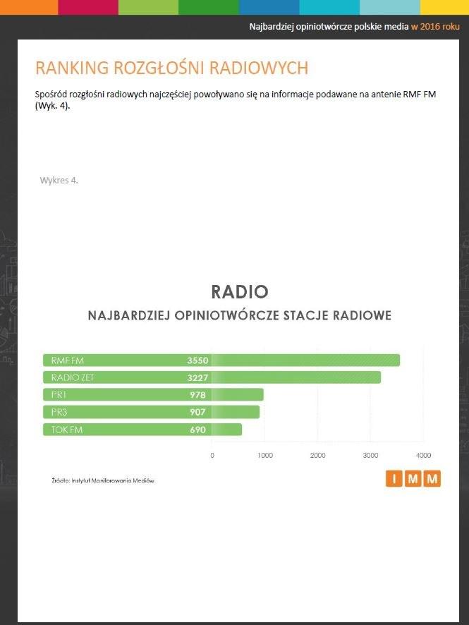 RMF FM był w ubiegłym roku najczęściej cytowaną radiostacją /Materiały prasowe