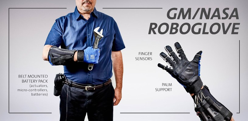 RoboGlove /materiały prasowe