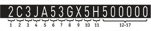 Rozszyfrowujemy numer nadwozia (VIN) /Auto Moto
