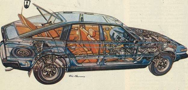 Rysunek anatomiczny samochodu. Proszę zwrócić uwagę na zawieszenie tylne, w którym nie bano się użyć sztywnej osi. /Rover