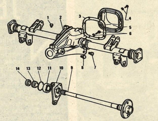 Rysunek schematyczny nowego tylnego mostu. Oznaczenie: 1 — odpowietrznik, 2 — obudowa odlewana z wciskanymi półpochwami, 3 — uszczelka, 4 — śruba mocowania pokrywy, 5 — pokrywa, 6 — śruba mocowania pokrywy łożysk przekładni głównej, 7 — korek spustowy, 8 — korek wlewu i kontroli poziomu oleju, 9 — półoś, 10 — obsada siodła hamulca, 11 — łożysko kulkowe, 12 — pierścień uszczelniający, 13 — pierścień ustalający łożysko, 14 — uszczelniacz. /Motor