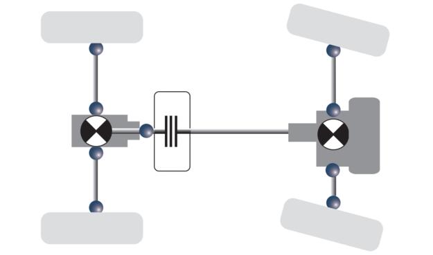 schemat 4x4 /Motor