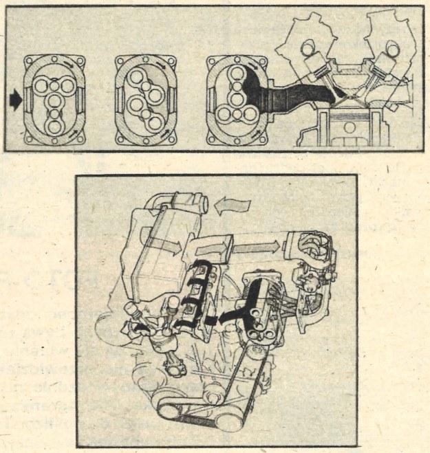 Schemat działania sprężarki wypornościowej mogącej tłoczyć zarówno powietrze, jak i mieszankę. Oba wirniki połączone są ze sobą kołami zębatymi. /Motor