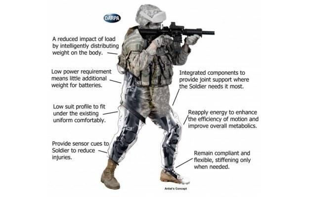 Schemat przedstawiający Warrior Web /materiały prasowe