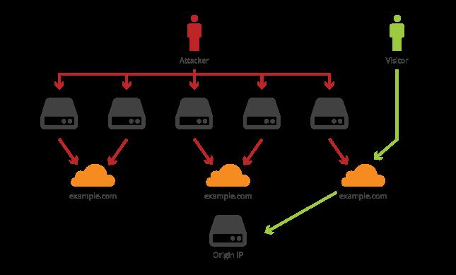 schemat serwerów i chmur /materiały prasowe