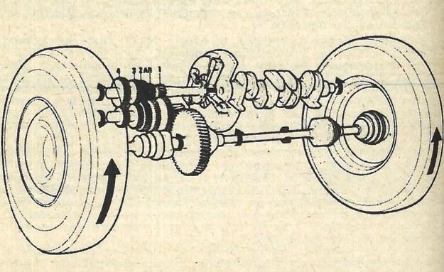 Schemat układu przekazywania napędu na koła przednie. /Citroen