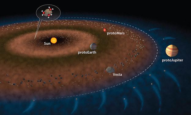 Schemat wczesnego Układu Słonecznego. Źrodło: Jack Cook, Woods Hole Oceanographic Institution /materiały prasowe
