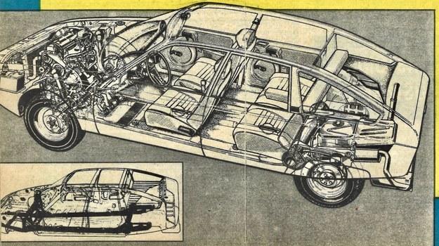 Schemat /Motor