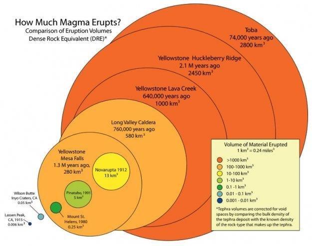 Siła wybichu wulkanu /materiały prasowe