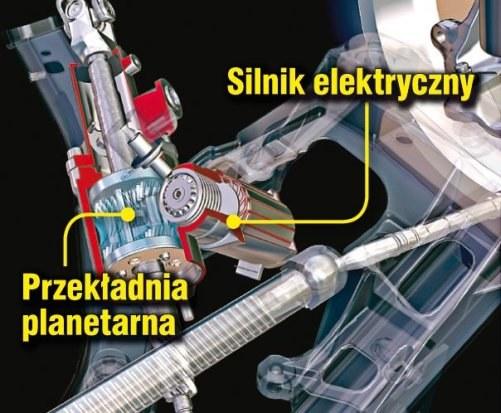 Silnik elektryczny poprzez przekładnię planetarną zmienia przełożenie układu. /Motor