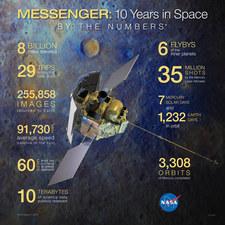 Sonda Messenger uderzy�a w powierzchni� Merkurego