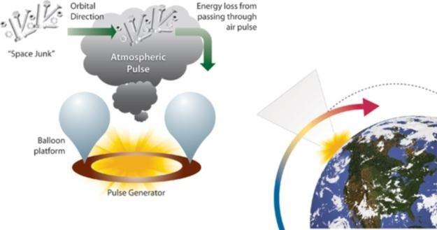 SpaDE to najbardziej spektakularna metoda niszczenia kosmicznych śmieci.  Fot. NASA /materiały prasowe