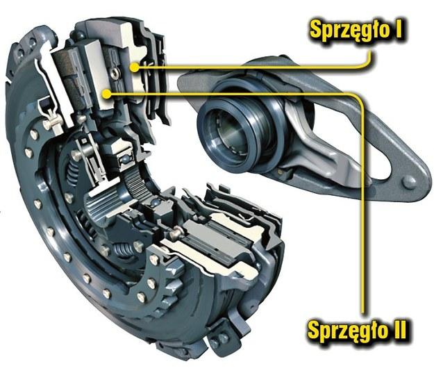 Sprzęgło podwójne /Motor