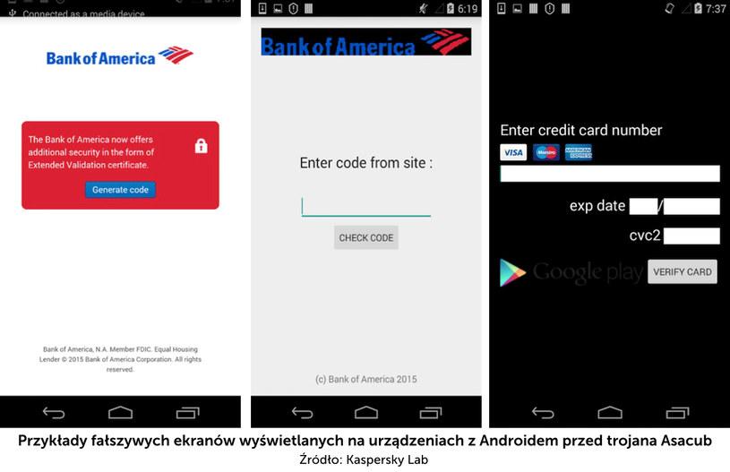 Strony phishingowe podszywające się pod witryny logowania do aplikacji bankowych /materiały prasowe