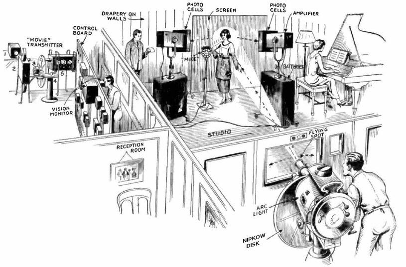 Studio telewizyjne, lata 30. Tak w praktyce realizowano rozwiązania oparte na technologii stworzonej przez Bairda /materiały prasowe