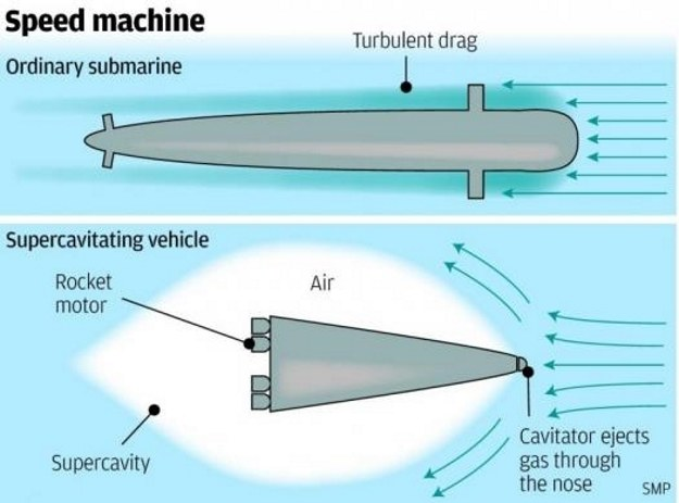 Superkawitacyjny okręt podwodny.  Fot. South China Morning Post /materiały prasowe