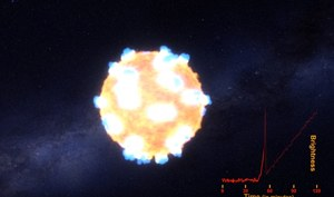 Supernowa bez tajemnic - Kepler dokonał historycznej obserwacji
