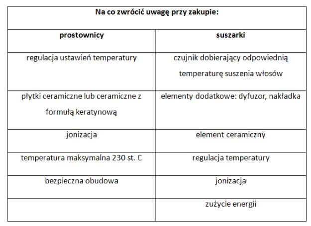 tabelka /materialy promocyjne /materiały promocyjne