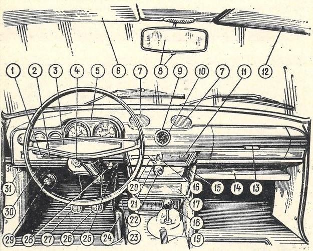 Tablica przyrządów z okrągłymi czytelnymi wskaźnikami wśród których standardowo znajduje się również obrotomierz. /Motor