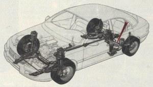 Tak prezentuje się układ jezdny. Zmiany konstrukcyjne miały na celu lepsze odizolowanie kabiny pasażerskiej od zawieszenia, a także poprawę zachowania się auta w każdych warunkach. Strzałką pokazany jest drążek zapewniający właściwości współsterujące tylnej osi. /Motor