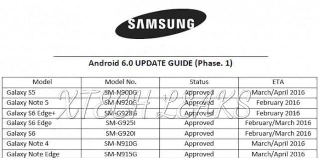 Tak rzekomo prezentuje się najnowsza lista aktualizacji dla smartfnów Samsunga /materiały prasowe