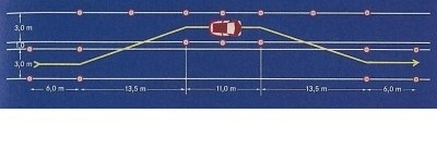 """Tak wygląda schemat testu """"łosia"""". Wydawać by się mogło, że to banalnie prosta próba, a jednak niejedno auto już przy prędkości 60 km/h ma kłopoty. Mercedesem A ze zmodernizowanym zawieszeniem próbę tę pokonałem z prędkością 78,7 km/h. /Motor"""