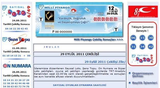 """Tak wygląda strona """"Tureckiego Lotto"""". Są numerki - jak i u nas /Internet"""