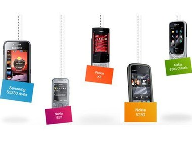Telefony komórkowe w 2011 według użytkowników i ekspertów