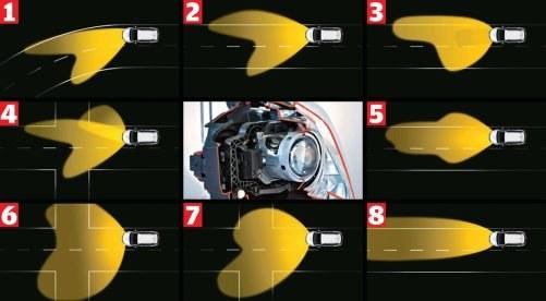 TERAŹNIEJSZOŚĆ: oświetlenie adaptacyjne /Motor