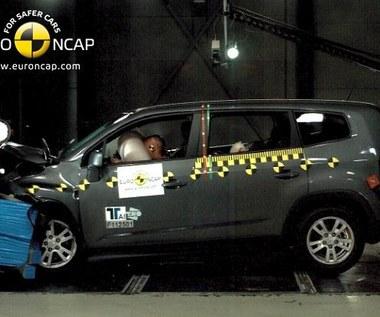 Testy Euro NCAP a życiowa prawda