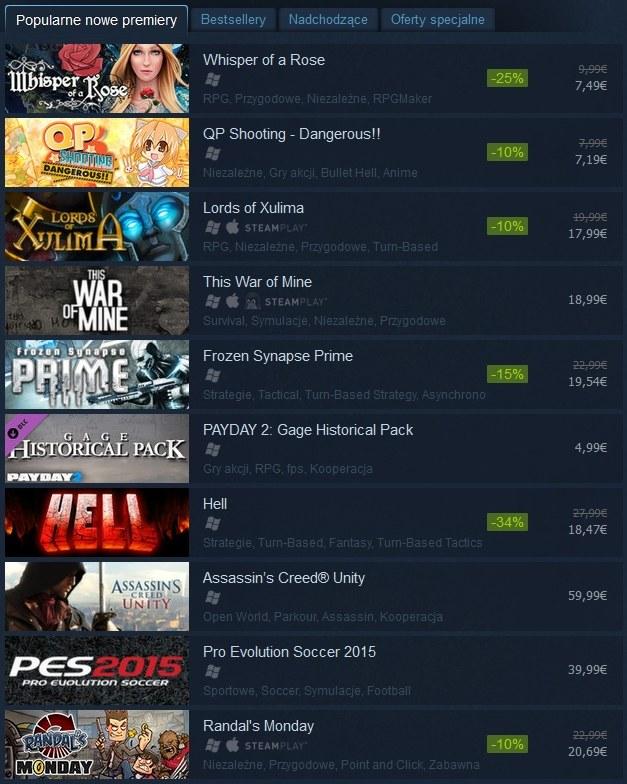 This War of Mine jedną z najpopularniejszych gier w usłudze Steam /materiały prasowe