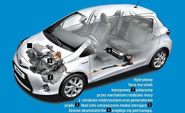 Toyota Yaris Hybrid /Auto Moto