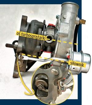 turbo o stałej geometrii /Motor