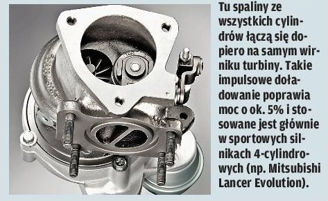 "Turbo typu ""twin scroll"" /Motor"