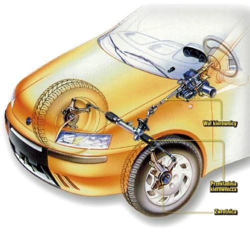 Układ kierowniczy /Motor