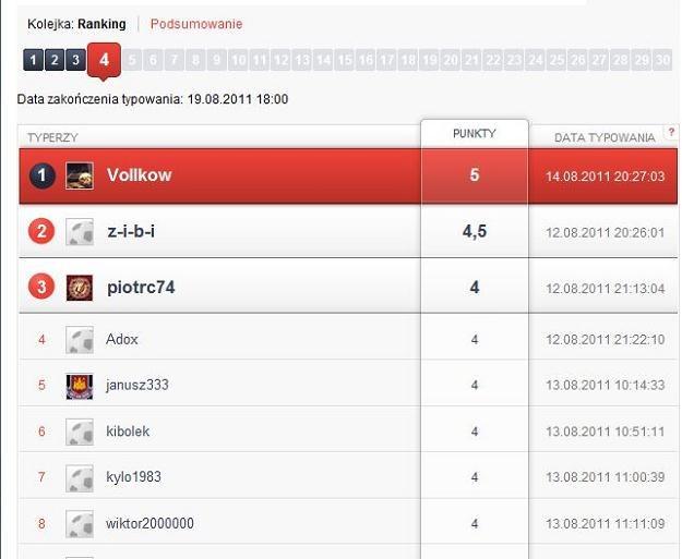 Vollkow na prowadzeniu po pięciu meczach 4. kolejki T-Mobile Ekstraklasy. /INTERIA.PL