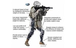 Warrior Web - nowy egzoszkielet DARPA