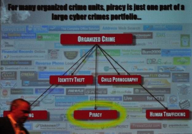 Według Huntsberry'ego piractwo przynosi takie same dochody jak pornografia dziecięca i handel ludźmi /HeiseOnline
