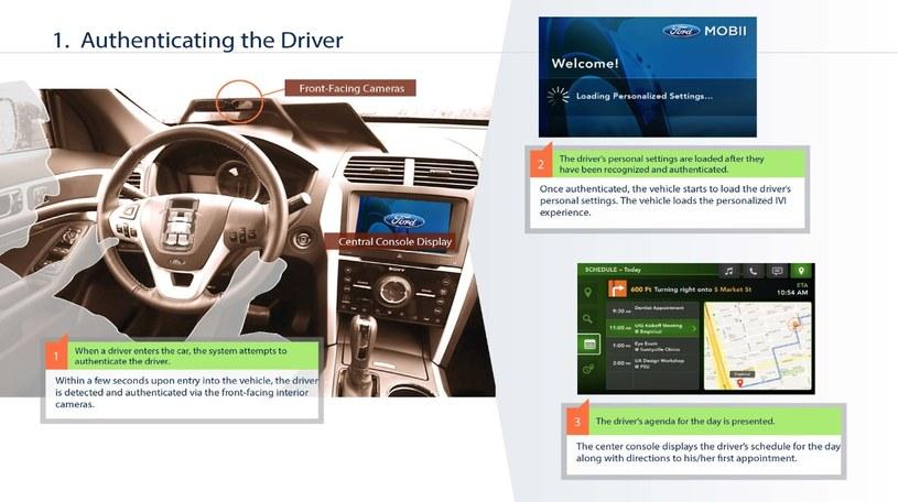 Weryfikacja kierowcy według Intela /materiały prasowe