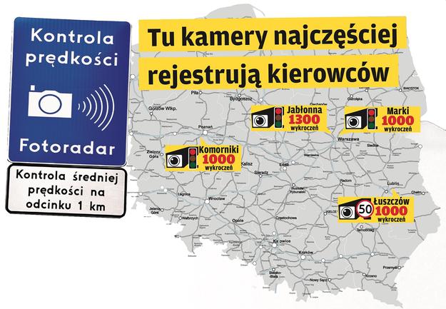 Widoczny po lewej znak informacyjny jest obowiązkowo stosowany przed odcinkowym pomiarem prędkości. Uwaga! Przed kamerami rejestrującymi przejazd na czerwonym świetle nie ustawia się żadnych znaków. /Motor
